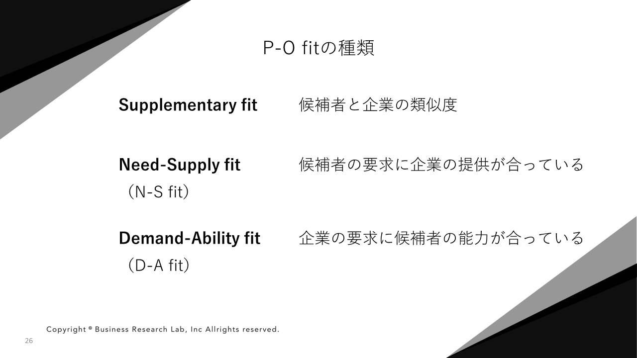 P-O fitの種類