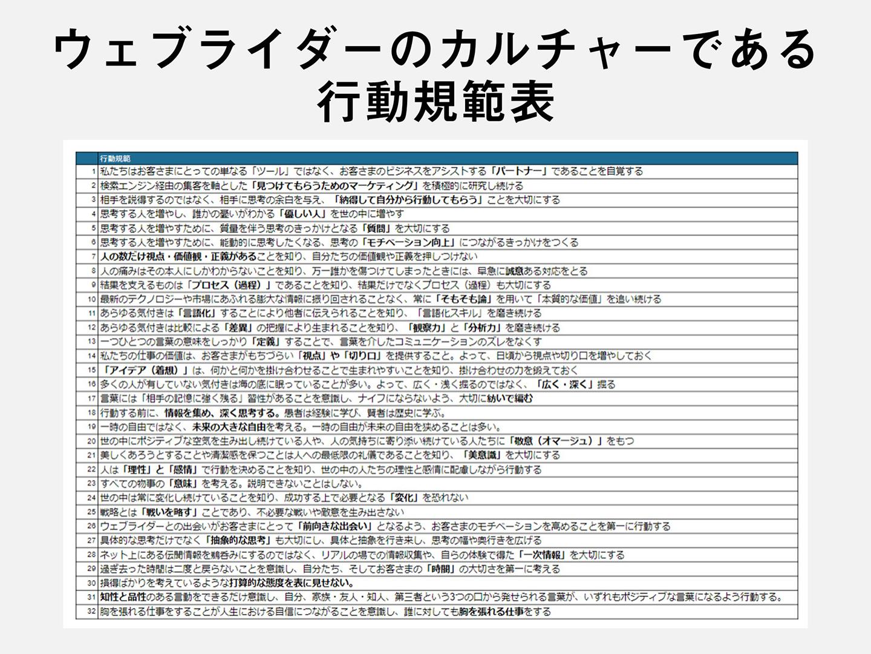 ウェブライダーのカルチャーである行動規範表