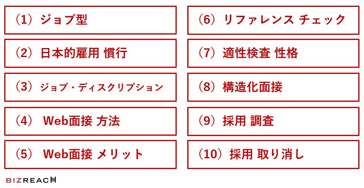 HRreview編集部が選出した、2020年に検索回数が上昇した注目の10のキーワードは、1.ジョブ型、2.日本的雇用 慣行、3.ジョブ・ディスクリプション、4.Web面接 方法 5.Web面接 メリット、6.リファレンス チェック、7.適性検査 性格、8.構造化面接、9.採用 調査、10.採用 取り消し