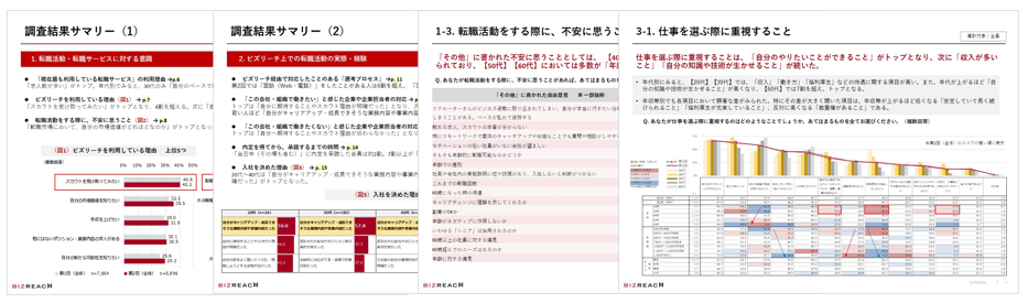 ビズリーチ会員調査レポート(2021年1月実施分)