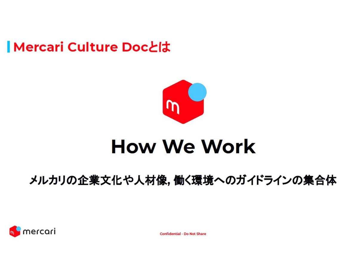 Mercari Culture Docとは
