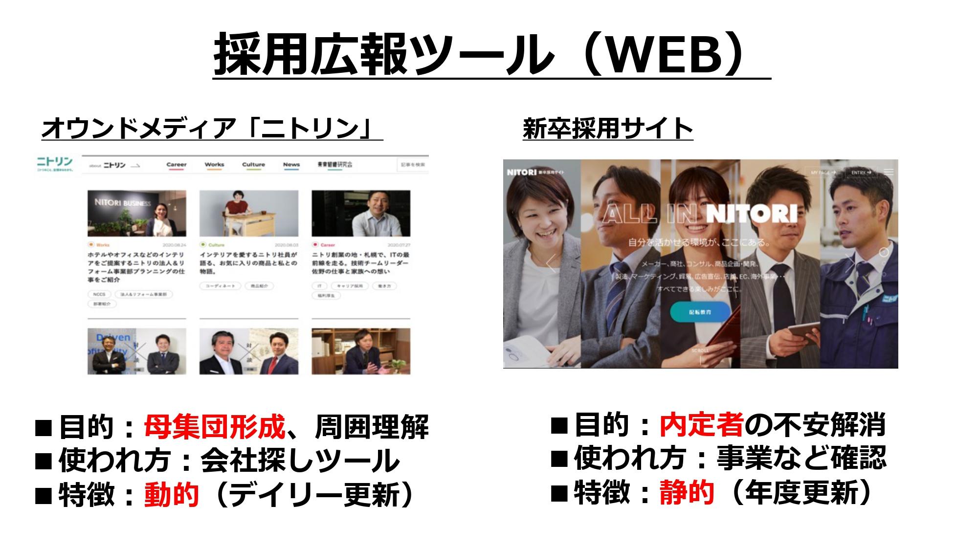 採用広報ツール(WEB)